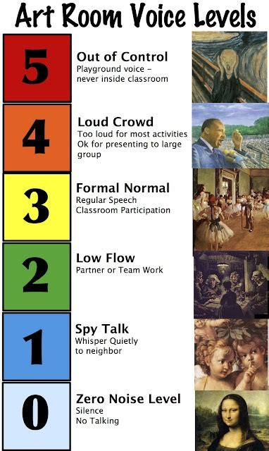 25+ Best Ideas About Art Classroom Rules On Pinterest  Classroom Rules High School, Art Class