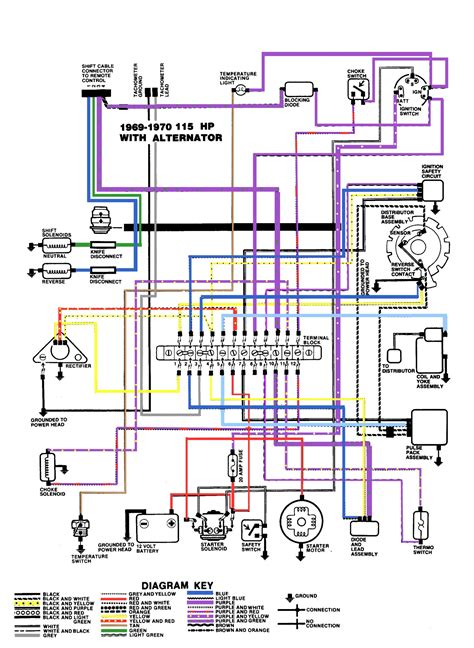 1977 Johnson Wire Schematic by Johnson Outboard Controls Diagram Untpikapps