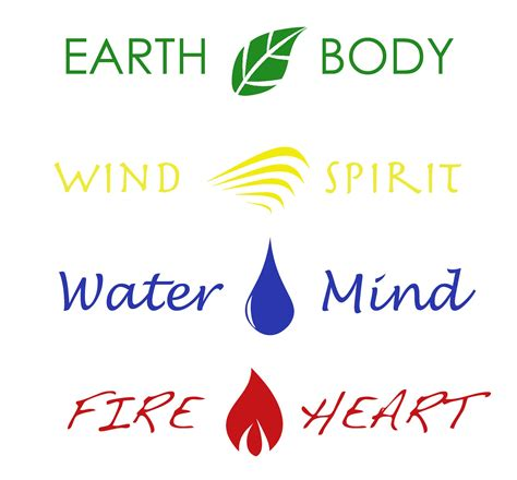 The 4 Elements Of Nature  My Best Element  Pinterest. Document Scanning Services Prices. Document Shredding Phoenix Money Market Vs Cd. Online Insurance Payment Software For Dentist. Good Colleges For Business Falls Mall Miami. Therapy Covered By Insurance. Dell Desktop Virtualization Va Tech College. Anderson University Indiana. Didcot Power Station Demolition