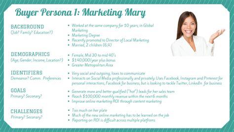 marketing persona buyer persona inbound marketing new jersey