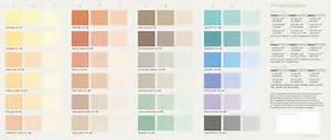 Farbpalette Für Wandfarben : wandfarbe innen farbpalette verschiedene ~ Sanjose-hotels-ca.com Haus und Dekorationen