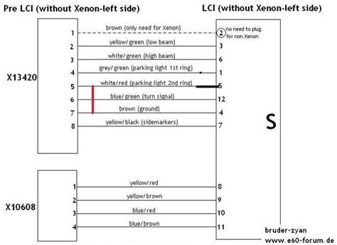 Rerofitting Lci Halogen Headlights Wiring Diagram For