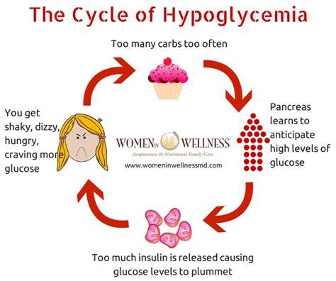 reactive hypoglycemia ideas  pinterest
