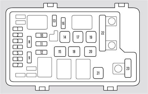 Honda Odyssey Fuse Box Wiring Diagram