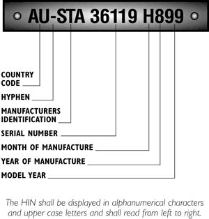 Boat Manufacturers Hull Identification Number by Boatcode And Hin