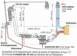 Circuit De Refroidissement Moteur : le circuit de refroidissement du moteur et ses aventures ~ Gottalentnigeria.com Avis de Voitures