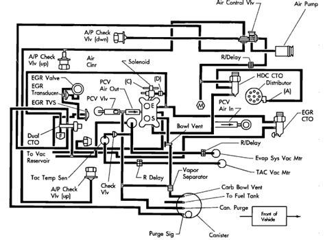 2000 Jeep Grand Vacuum Hose Diagram by I A 91 Jeep Grand Wagoneer At My Lease Some