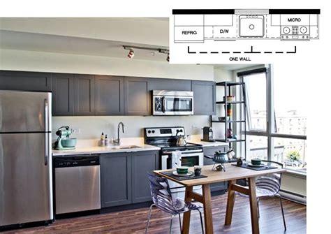 6 Most Efficient Kitchen Designs  Builders Surplus
