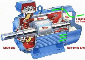 Danotes  Motors  Load And Motor Characteristics