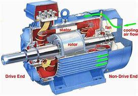 Images for wiring diagram motor listrik 3 fase code905shop hd wallpapers wiring diagram motor listrik 3 fase asfbconference2016 Images