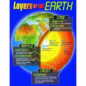 Dramatic Illustration Shows The Earth U0160 U2014 U00c8s Crust  Mantle