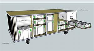 Planung für einen Werktisch / Systainerport *MIT BILD*