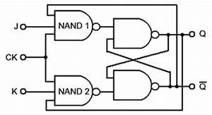 jk flip flops With design when should i use sr d jk or t flip flops electrical