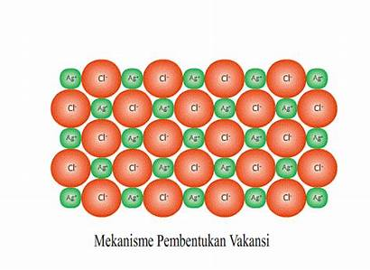Solid State Atom Movement Formation Below Electrochemistry