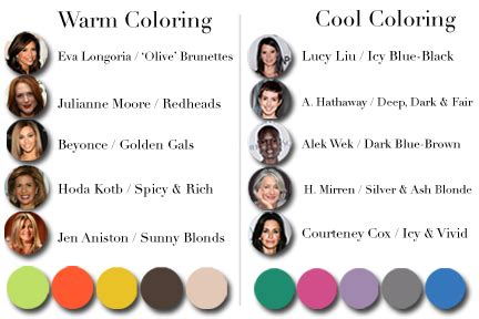 redefining  face  beauty   determine  skin tone warm  cool