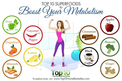 vitamin weight gain top 10 superfoods to boost your metabolism top 10 home