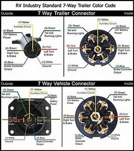 Chevy 7 Way Trailer Plug Wiring Diagram