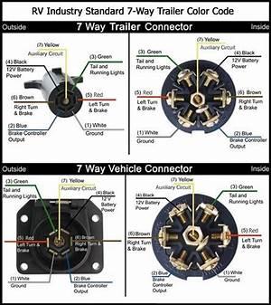 ford 7 pin trailer wiring diagram - profitdiagram.enotecaombrerosse.it  wiring diagram resource