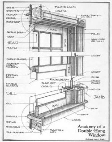 casement windows repair tips dengarden