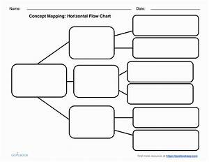 Elegant Blank Flow Chart Template In 2020
