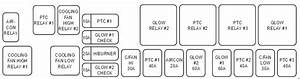Kia Sedona Vq  2006 - 2010  - Fuse Box Diagram