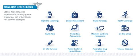 Lockton Health Risk Solutions®  Lockton Companies. Assisted Living Ventura Ca Bid On Harrisburg. Virgin Mobile Usa Reviews Sign Pdf On Iphone. Chicago Chrysler Dealerships. Colortyme Payday Loans Prices For Rhinoplasty. Online Mba Entrepreneurship No Gmat. Adhesive Packaging Specialties. Classes For Ultrasound Technician. Business Engine Network Entry Level Help Desk