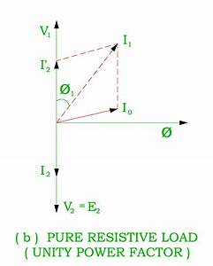 Transformer As A Constant Flux Device   Transformer On Load