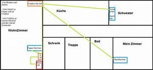 Was Ist Ein Heimnetzwerk : kabeldeutschland heimnetzwerk inoffizielles vodafone kabel forum ~ Orissabook.com Haus und Dekorationen