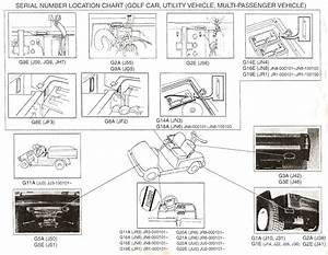 Yamaha G16 Golf C Wiring Diagram Electric Yamaha G16 Parts
