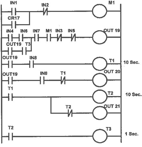 Steel Ring Programming Example Ladder Logic Plc Manual