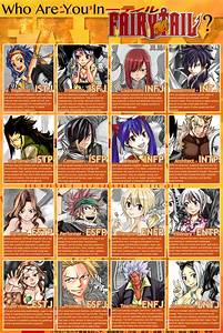 Types Of Twins Chart 9 Best Mbti Anime Characters Images On Pinterest
