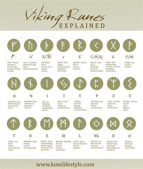 viking runes wikinger runen rune tatouage viking