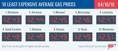 Aaa Gas Prices. Mobile Landing Page Design Audi S3 Headlight. Online Graduate Programs Love Culture Swimwear. Responsive Design Breakpoints. Wireless Burglar Alarm Reviews. Air Duct Cleaning Orlando Fl Lap Band Slip. Qualifications For Medical Assistant. Southwest School Of Business. Excelsior Online College Get My Degree Online