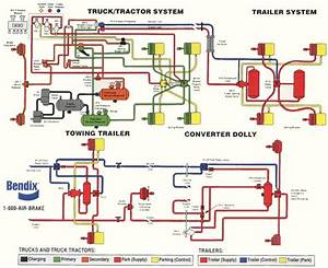 Peterbilt Air Brake System Diagram