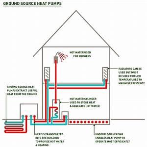 Heat Pump Diagram Commercial