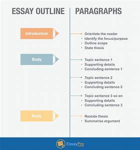 famous creative writing majors analytical essay thesis example analytical essay thesis example