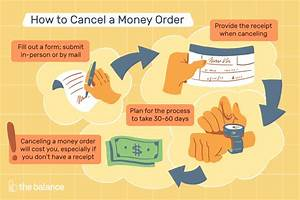 See How To Cancel Or Replace Money Orders  Fees  Timeline