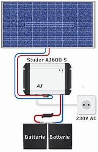 Batterie En Serie : kit solaire 180w id al pour avoir du 220v en site isol 500w panneau solaire polycristallin ~ Medecine-chirurgie-esthetiques.com Avis de Voitures