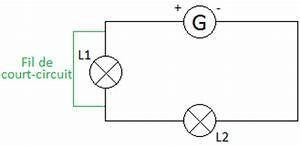 physique lecon 2 les deux types de circuit With circuit court