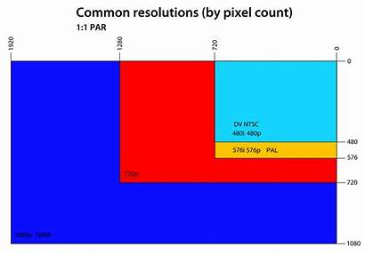Resolutions Common Svg Pixels Commons 2150 Wikipedia