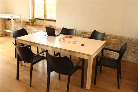 partage de bureau partage de bureau ubuntu 28 images le bureau partag