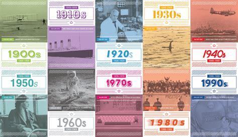 century decades timeline paperzip
