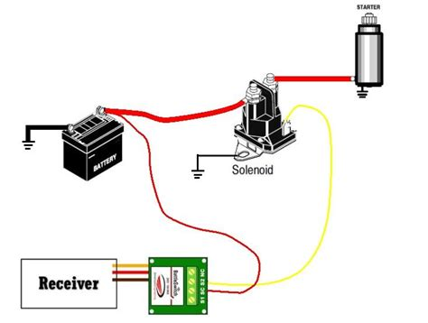 Need Help Wiring Remote Control Lawn Mower Forum