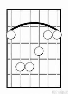 How To Play Barre Chords  Introduction