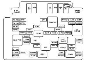 2003 Gmc Yukon Fuse Box Diagram by Gmc Sonoma 2003 2004 Fuse Box Diagram Auto Genius