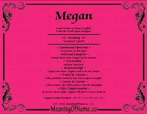 Megan - Meaning of Name