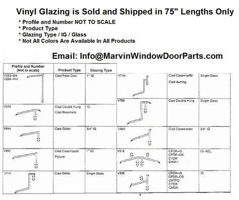 marvin integrity window glazing bead marvin window  door parts