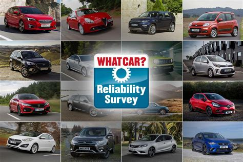 Best Cars For Reliability by Best Car Brands For Reliability And The Ones To Avoid