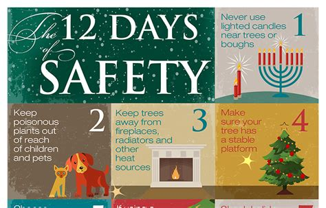 holiday safety tips   national safety council