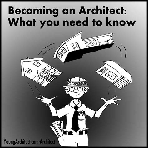 being an architect becoming an architect what you need to know